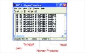 Microteller,Alat Penghitung Hasil Produksi,Counter Pada Mesin Produksi,Microcontroller MCS8052,Microcontroller,MCS8052