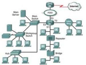 Teknisi Freelance IT,Teknisi Freelance,Teknisi IT,Teknisi,Freelance,IT,Desain Web,Pembuatan Software,Pasang Jaringan Komputer,Installasi Warnet,Service Komputer,Service Laptop